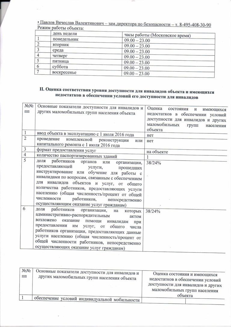 Пасп.д.ОСИ