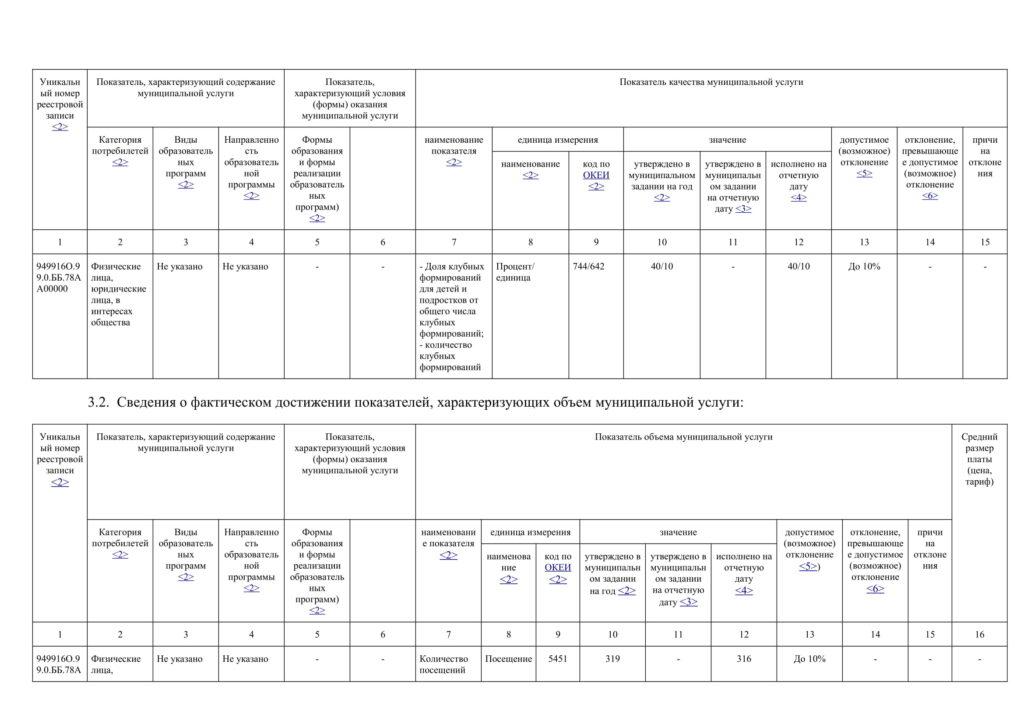 Отчет МЗ 1 кв 2020-3