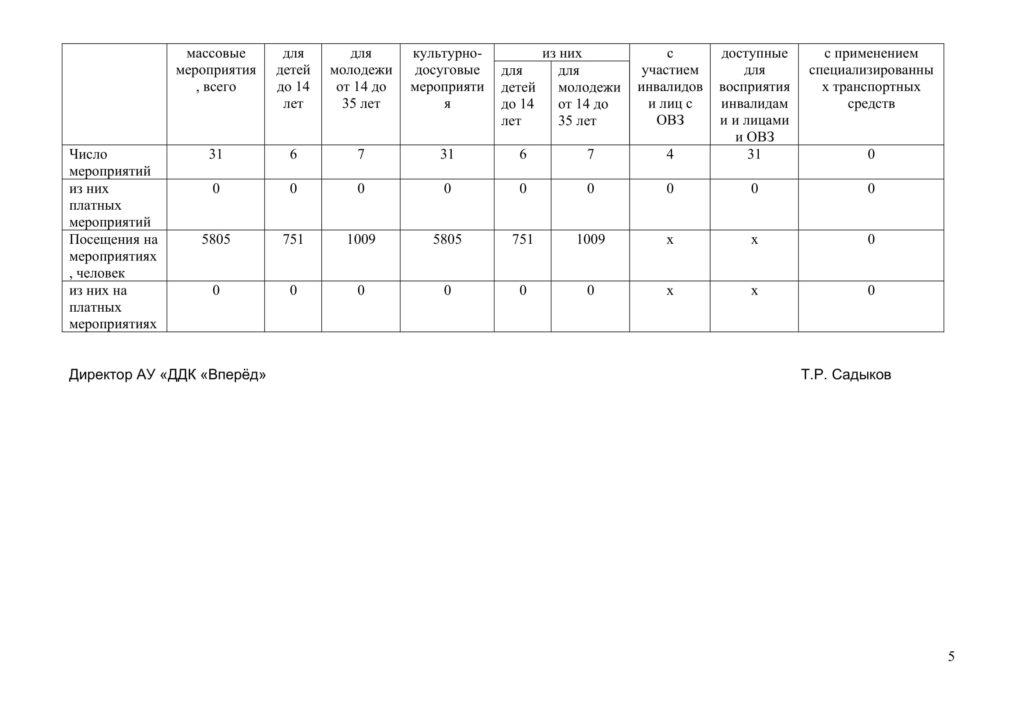 Отчет июнь 2020-5