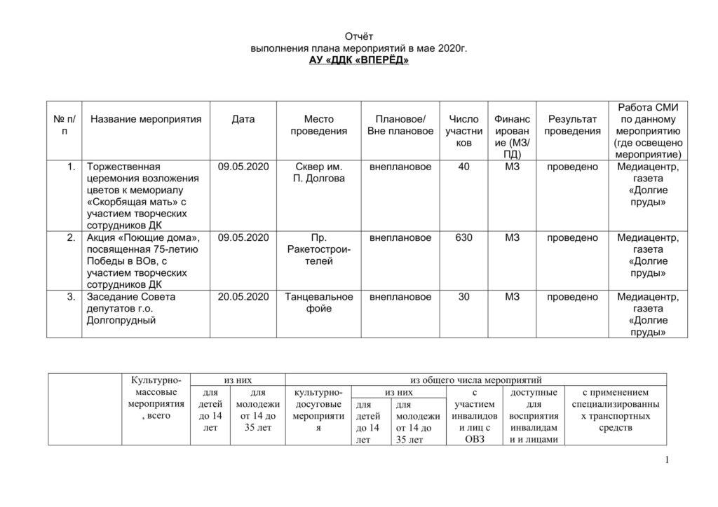 Отчёт май 2020-1