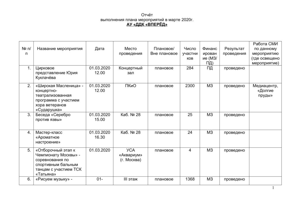 Отчёт март 2020-01