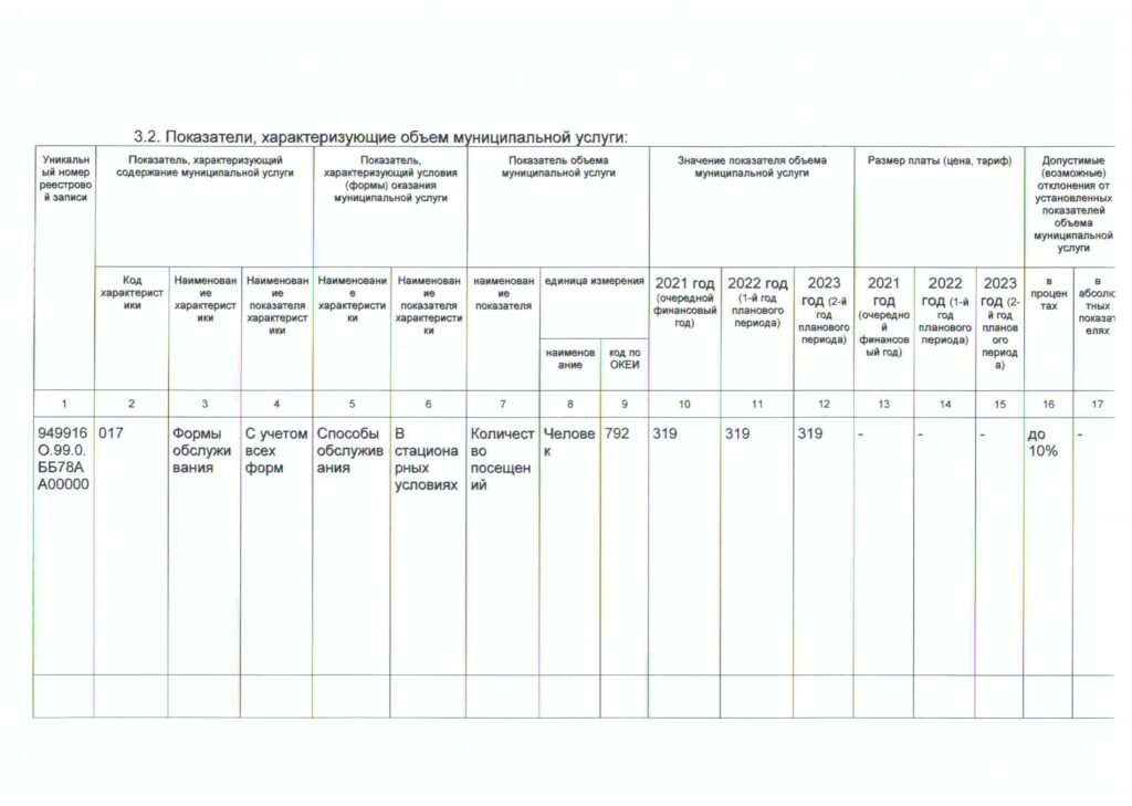 МЗ ДДК Вперёд 2021-04
