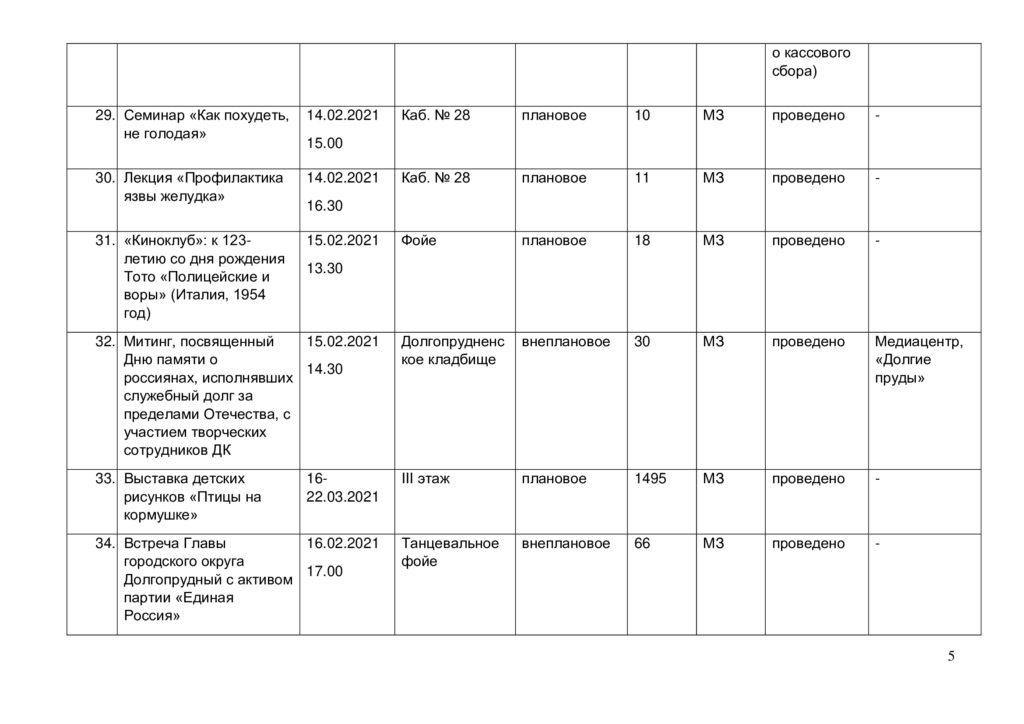 Отчёт о выполнении плана мероприятий в феврале 2021 г.-4