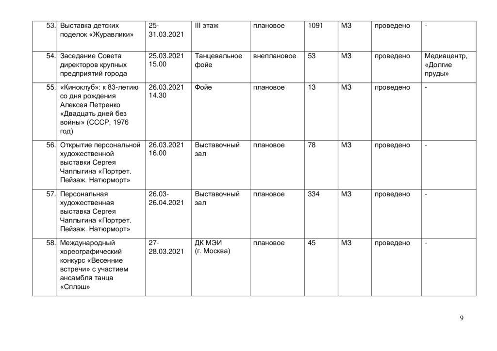 Отчёт о выполнении плана мероприятий в марте 2021 г.-8