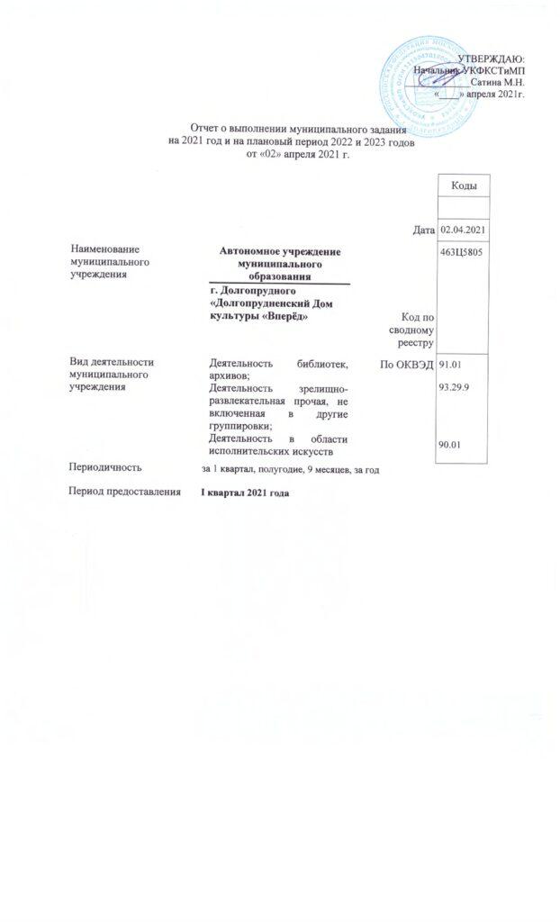 Отчёт МЗ за 1 квартал 2021 года -1