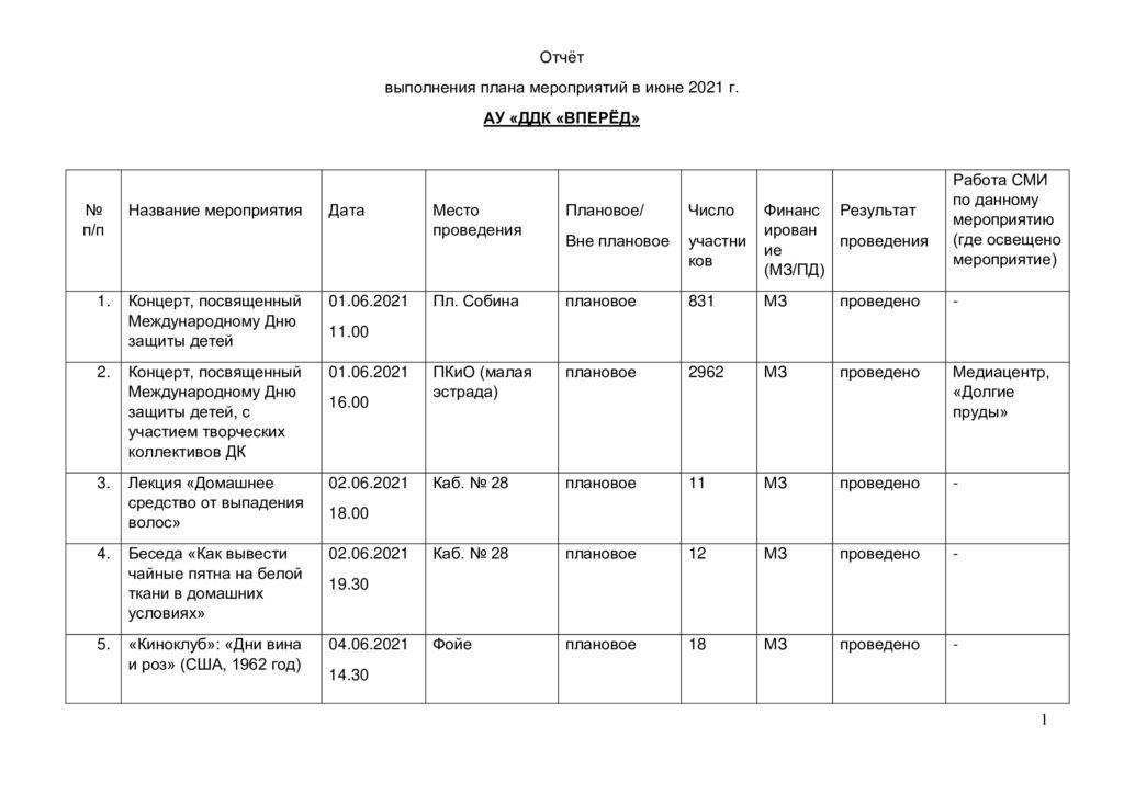 Отчёт о выполнении плана мероприятий в июне 2021 г.- 1