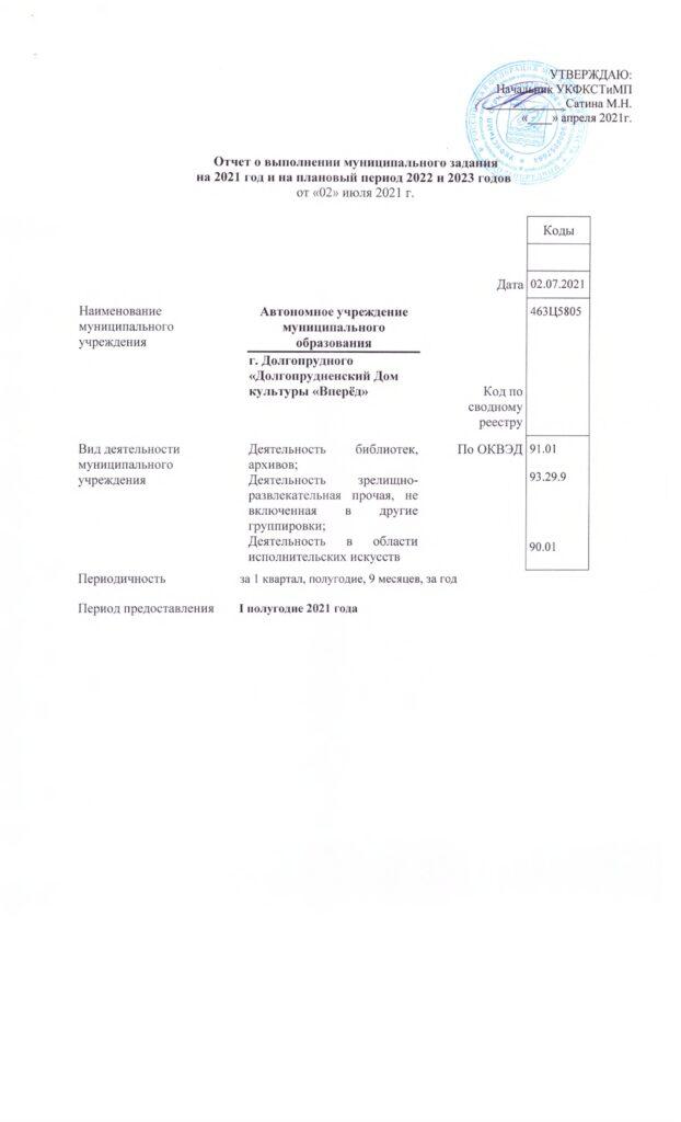 Отчёт по МЗ за 1 полугодие 2021 г. -1