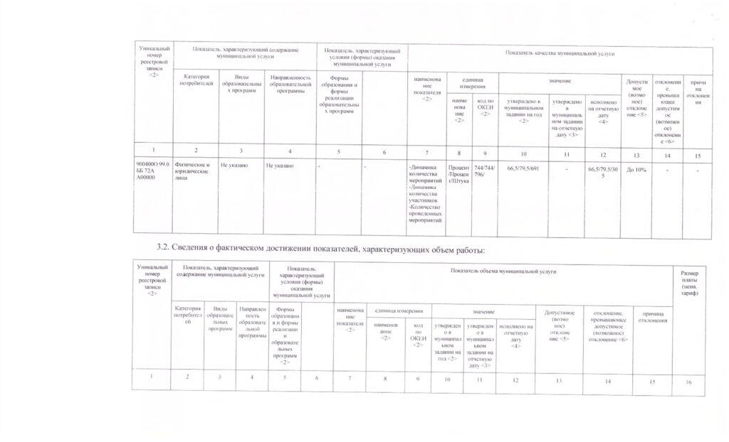 Отчёт по МЗ за 1 полугодие 2021 г. -6