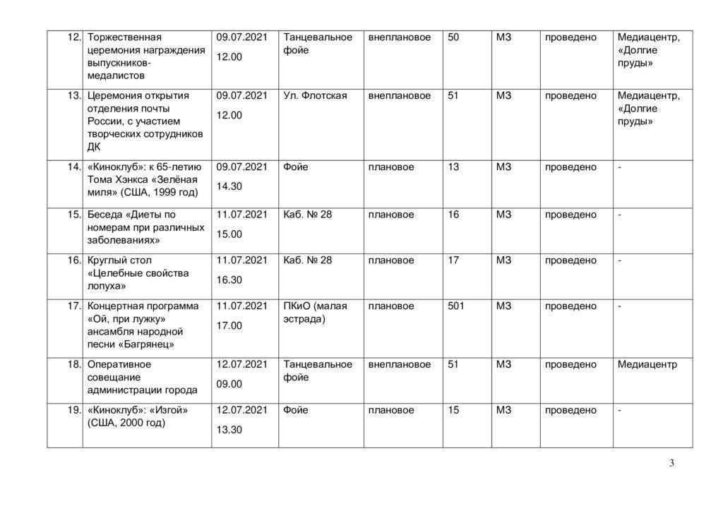 Отчёт о выполнении плана мероприятий за июль 2021г.-2
