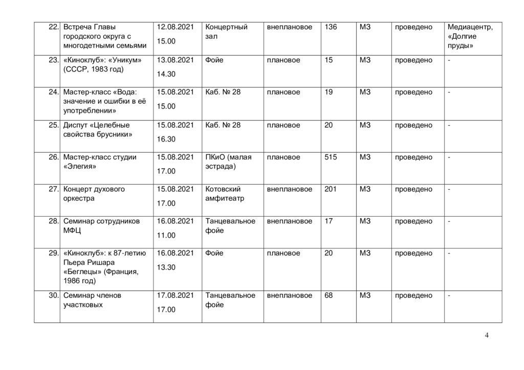 Отчёт о выполнении плана мероприятий за август 2021 г. -3