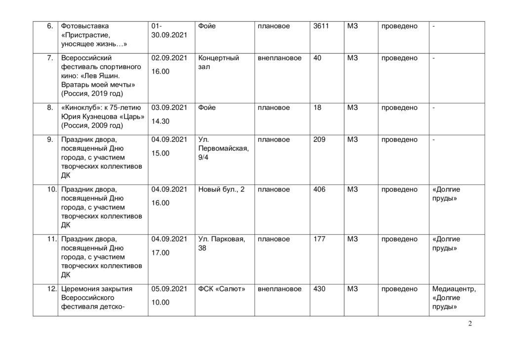 Отчет выполнения плана мероприятий в сентябре-1