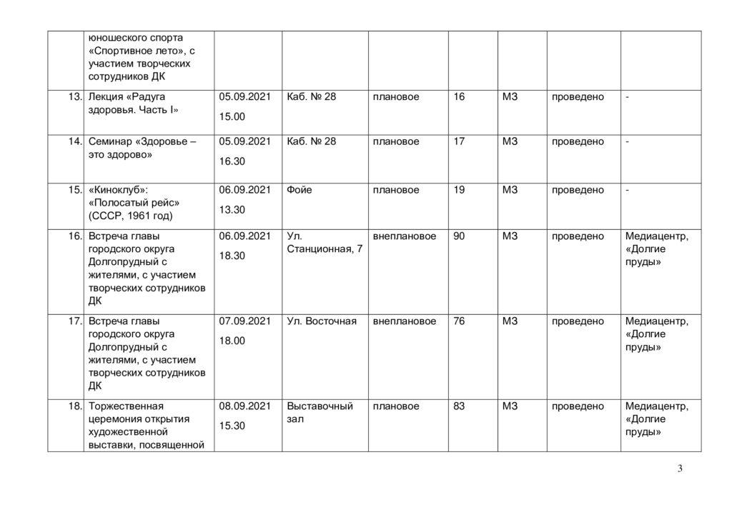 Отчет выполнения плана мероприятий в сентябре-2
