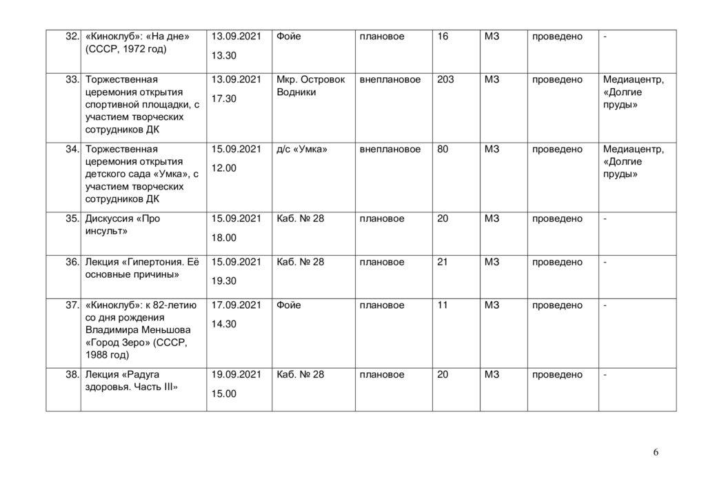 Отчет выполнения плана мероприятий в сентябре-5