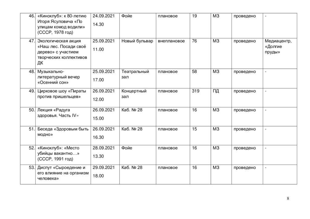 Отчет выполнения плана мероприятий в сентябре-7