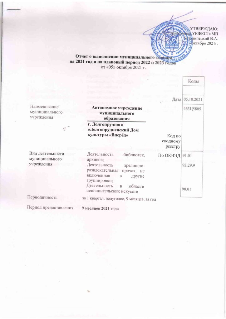 Отчёт по Муниципальному заданию за 3 кв 2021 г.-0