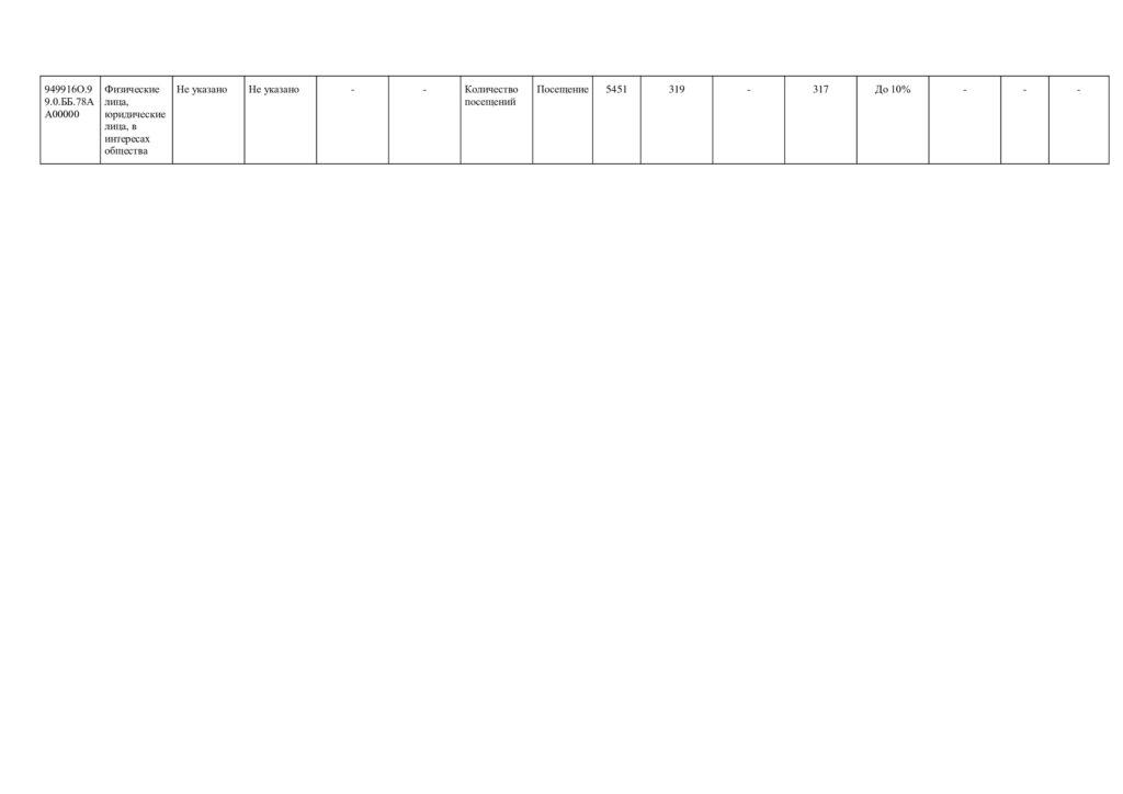 Отчёт по Муниципальному заданию за 3 кв 2021 г.-3